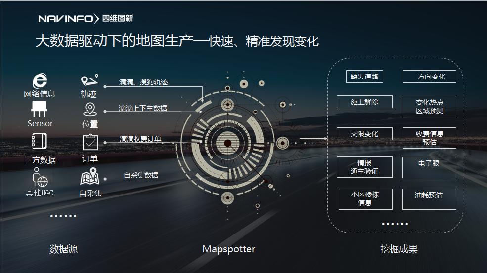 四维图新核心地图业务沙龙 未来智能出行解决方案的起点