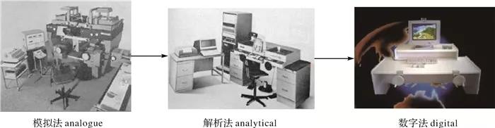 李德仁:从测绘学到地球空间信息智能服务科学