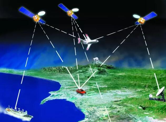 什么是北斗导航的升级跨越版?