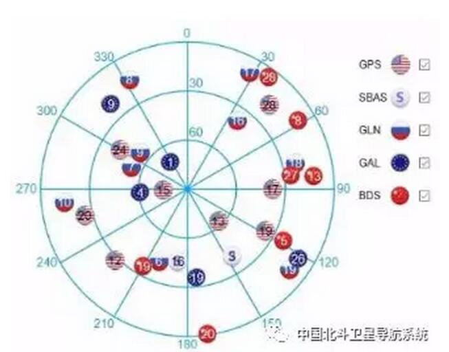 突尼斯可收星4-8颗 中阿北斗合作取得一系列进展