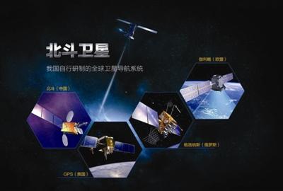 全球四大导航系统