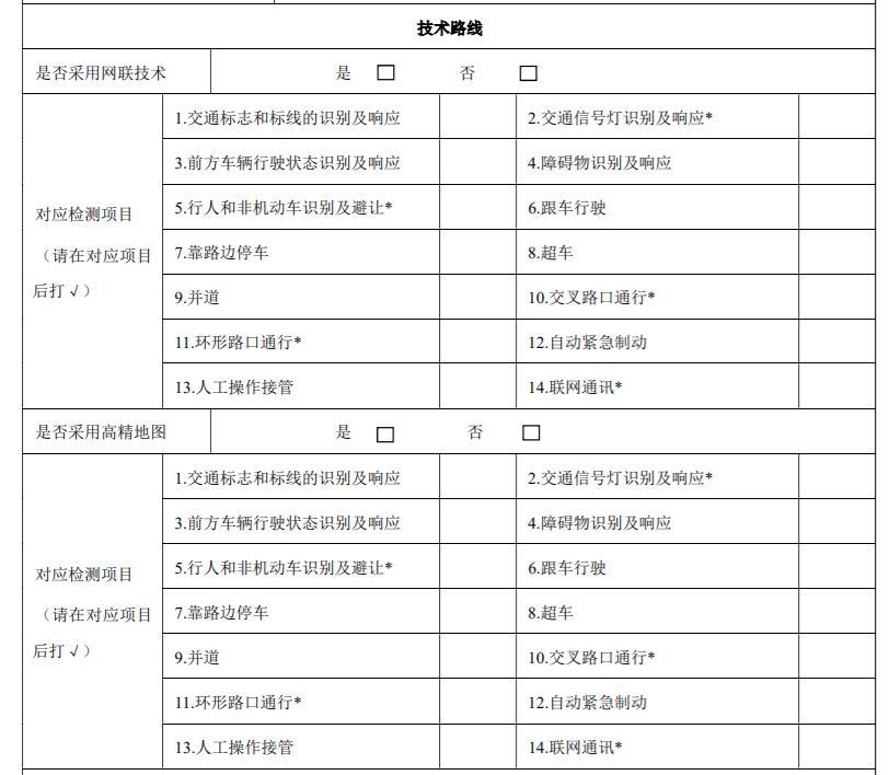中国智能网联汽车产业创新联盟联合发布《智能网联汽车自动驾驶功能测试规程(试行)》
