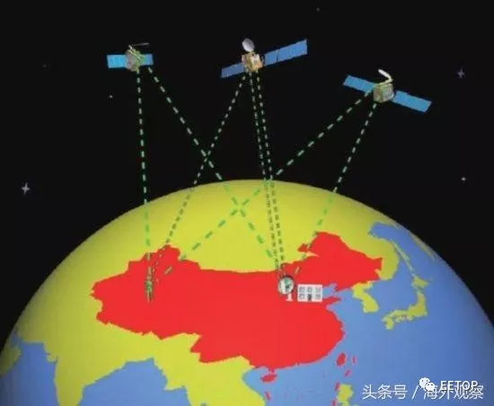 北斗导航系统的成功给中国芯片行业带来什么启示